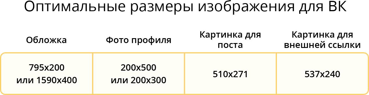 Оптимальные размеры изображения для ВК