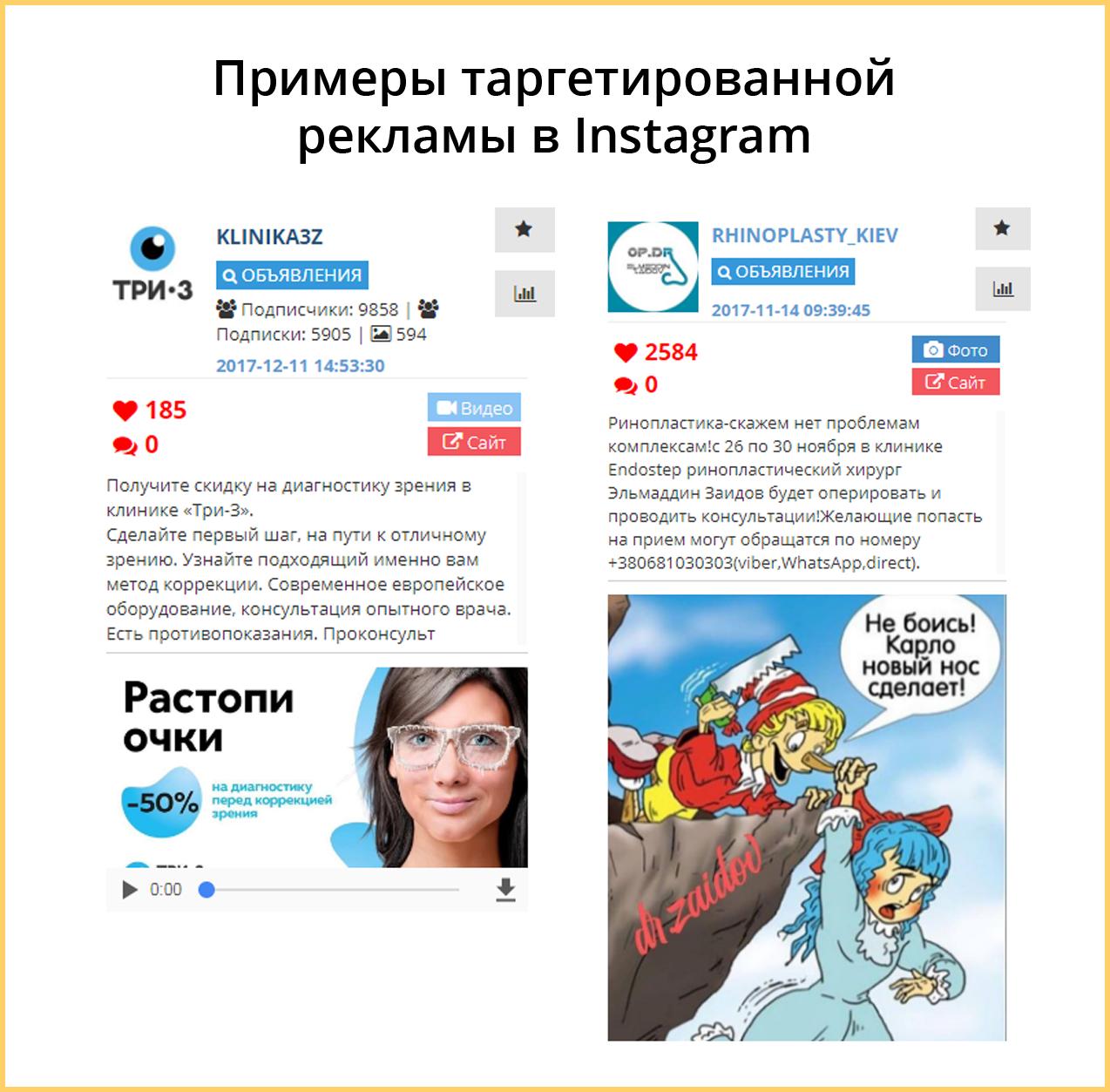 примеры таргетированной рекламы в Инстаграм