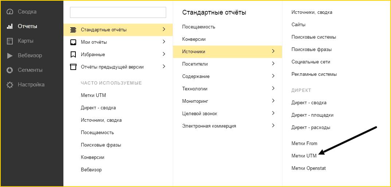 информация по utm-меткам в Яндекс.Метрика