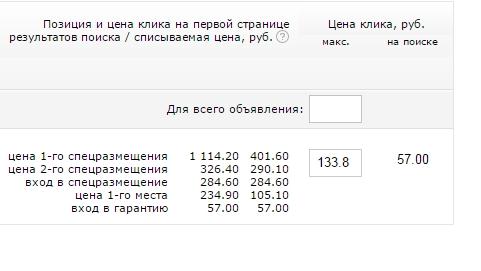 цена за клик Яндекс Директ