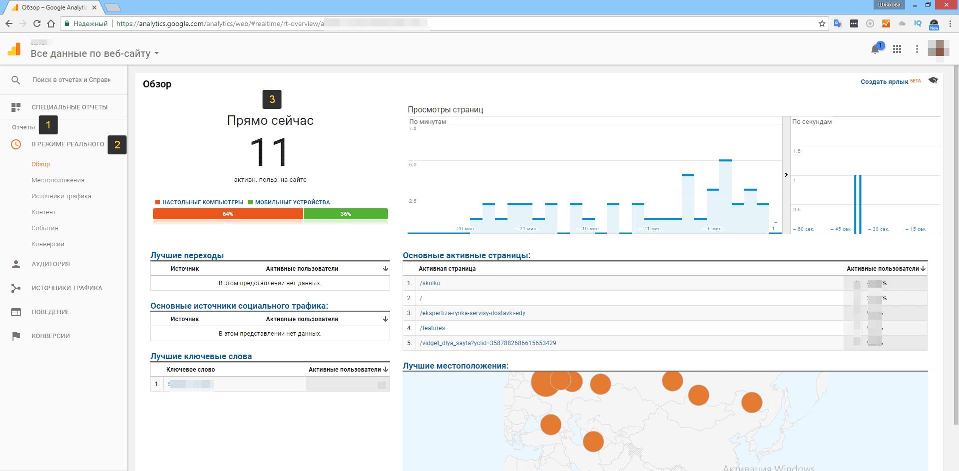 Гугл Аналитикс Отчет в Режиме реального времени
