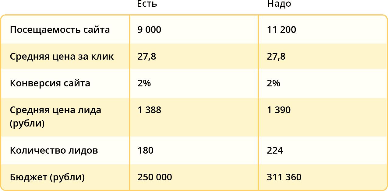tab7.png