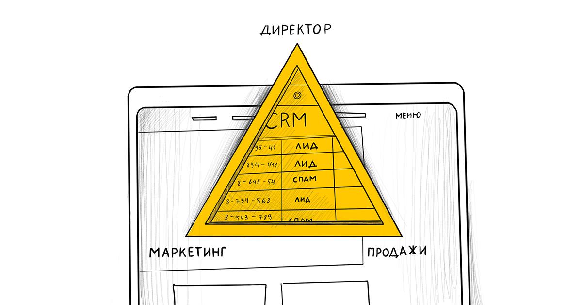Маркетинг-Продажи-Директор: как сделать бизнес-процессы в этом треугольнике прозрачными